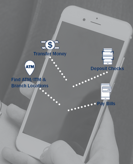 Transfer money, Find ATMs, deposit checks and pay bills